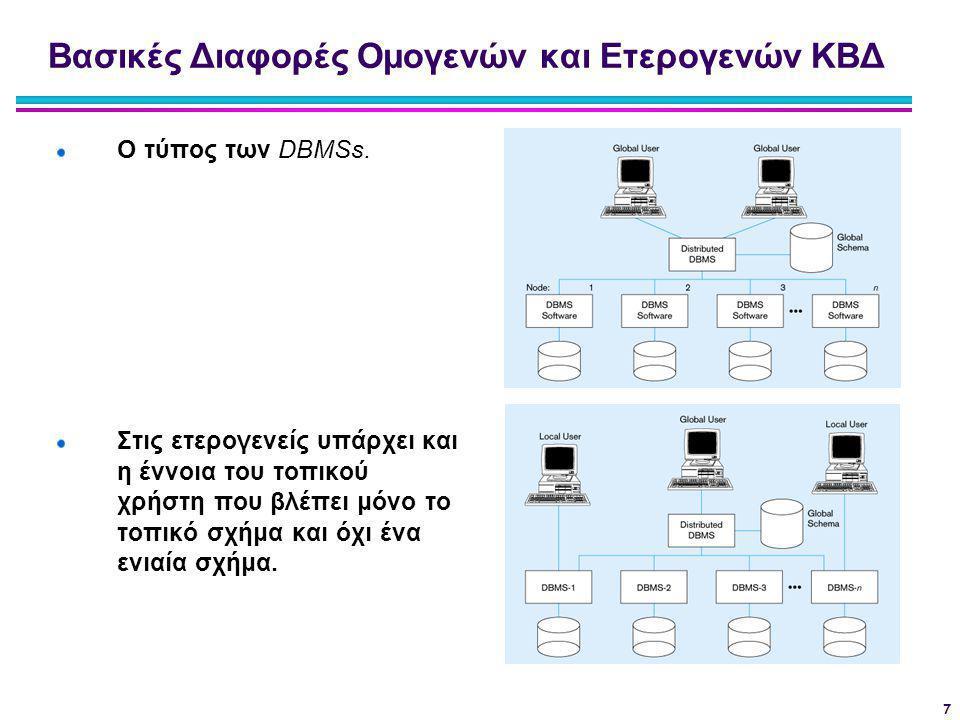 7 Βασικές Διαφορές Ομογενών και Ετερογενών ΚΒΔ Ο τύπος των DBMSs. Στις ετερογενείς υπάρχει και η έννοια του τοπικού χρήστη που βλέπει μόνο το τοπικό σ