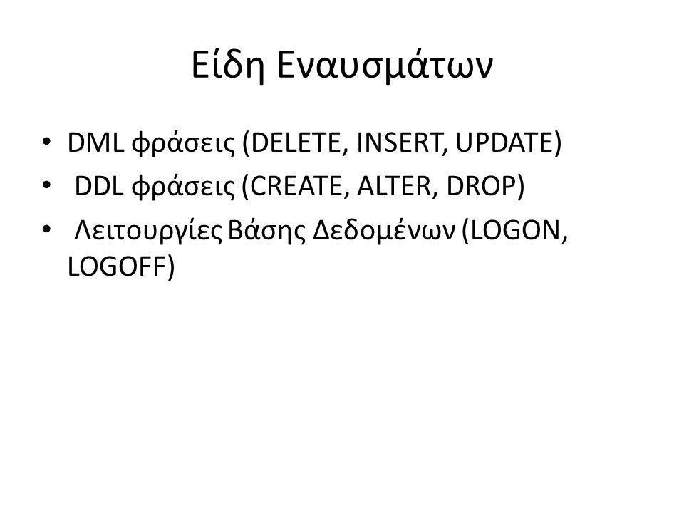 Είδη Εναυσμάτων DML φράσεις (DELETE, INSERT, UPDATE) DDL φράσεις (CREATE, ALTER, DROP) Λειτουργίες Βάσης Δεδομένων (LOGON, LOGOFF)