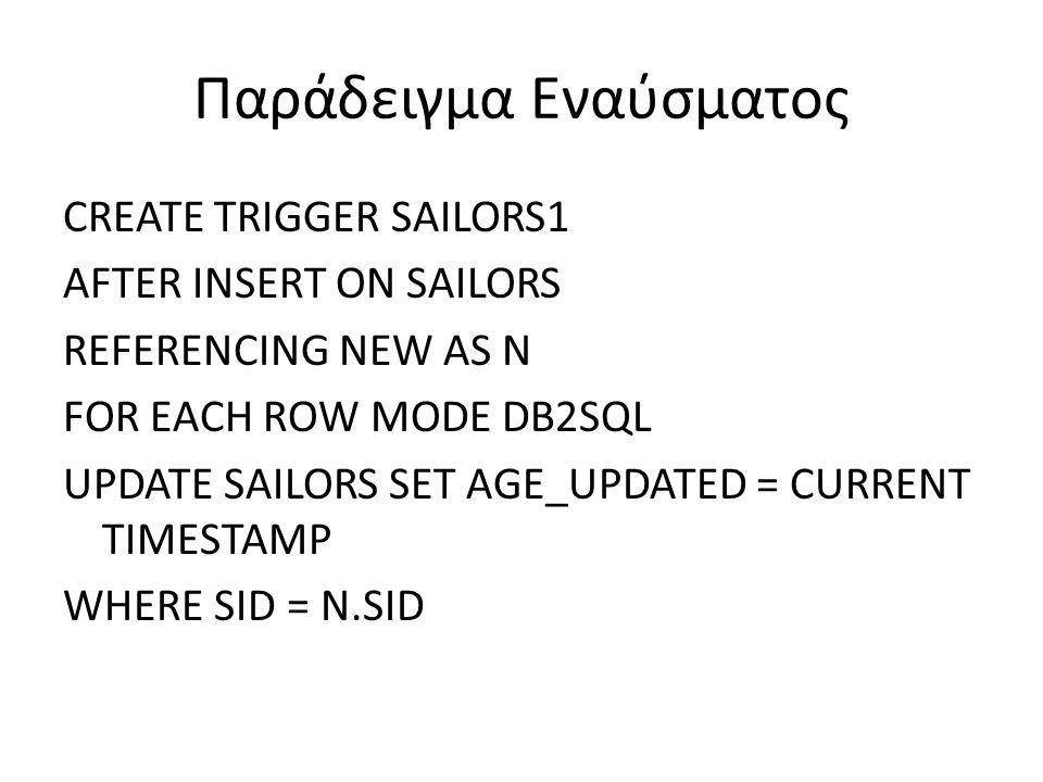 Παράδειγμα Εναύσματος CREATE TRIGGER SAILORS1 AFTER INSERT ON SAILORS REFERENCING NEW AS N FOR EACH ROW MODE DB2SQL UPDATE SAILORS SET AGE_UPDATED = CURRENT TIMESTAMP WHERE SID = N.SID