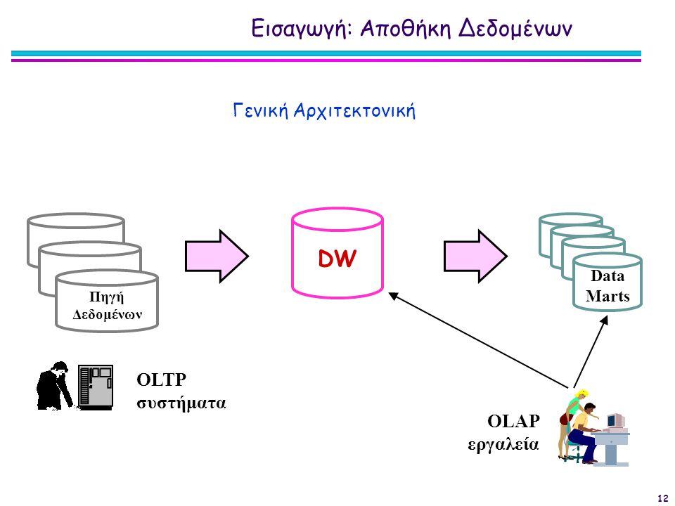 12 Πηγή Δεδομένων DW Data Marts OLTP συστήματα OLAP εργαλεία Εισαγωγή: Αποθήκη Δεδομένων Γενική Αρχιτεκτονική