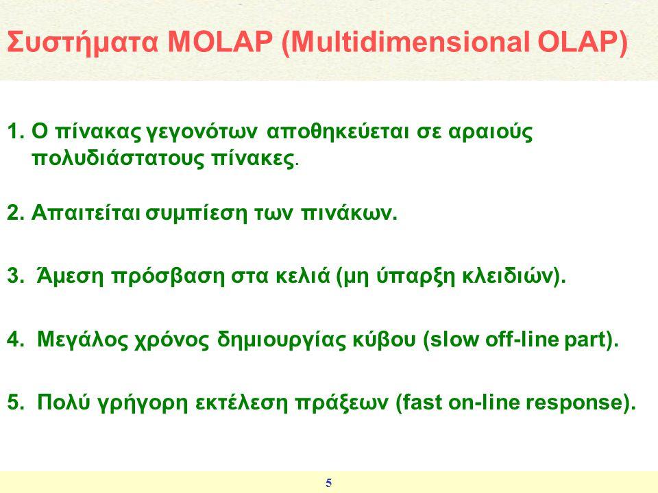 6 Παράδειγμα πίνακα Συστήματος MOLAP Προϊόντα Υποκαταστήματα Μετρική κύβου : Τεμάχια 5 3 2 8