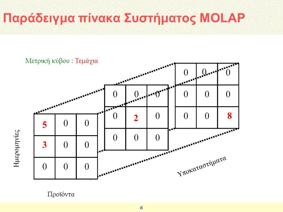 Επιλογή κυβοειδών προς υλοποίηση Στόχος Επιλογή κατάλληλων κυβοειδών βάσει (1) κάποιου κριτηρίου, (2) ενός περιορισμού βάσει του μέγιστου διαθέσιμου μεγέθους αποθηκευτικού χώρου.