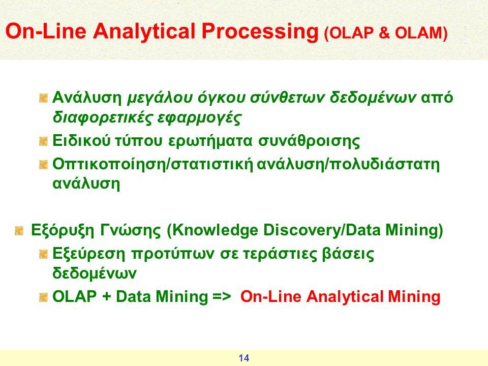 14 Aνάλυση μεγάλου όγκου σύνθετων δεδομένων από διαφορετικές εφαρμογές Ειδικού τύπου ερωτήματα συνάθροισης Οπτικοποίηση/στατιστική ανάλυση/πολυδιάστατ