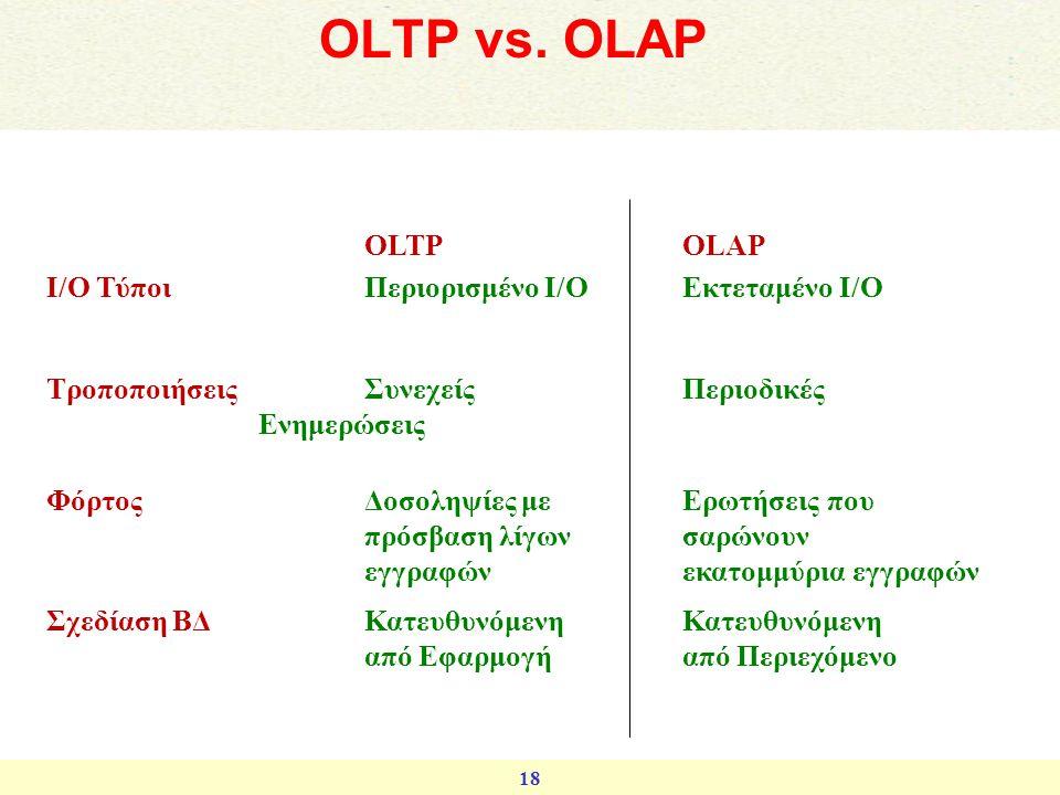 18 OLTPOLAP I/O ΤύποιΠεριορισμένο I/OΕκτεταμένο I/O ΤροποποιήσειςΣυνεχείς Περιοδικές Ενημερώσεις ΦόρτοςΔοσοληψίες μεΕρωτήσεις που πρόσβαση λίγων σαρών
