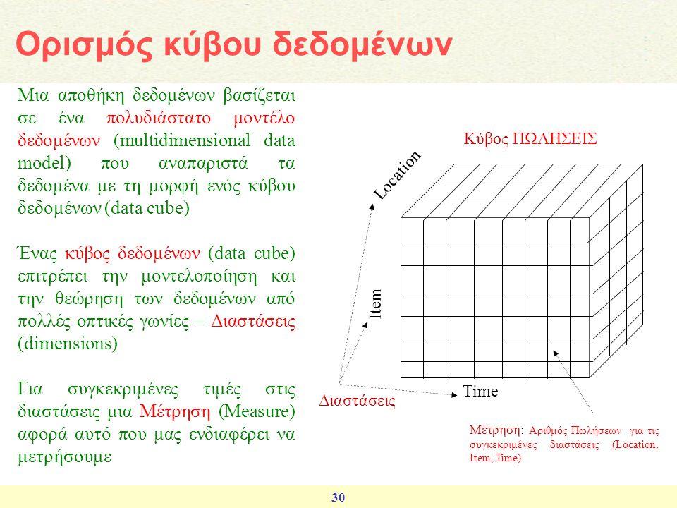 30 Μια αποθήκη δεδομένων βασίζεται σε ένα πολυδιάστατο μοντέλο δεδομένων (multidimensional data model) που αναπαριστά τα δεδομένα με τη μορφή ενός κύβ