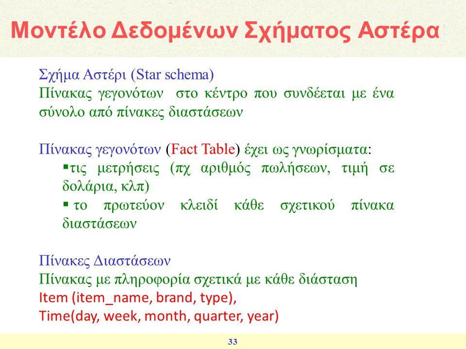 33 Σχήμα Αστέρι (Star schema) Πίνακας γεγονότων στο κέντρο που συνδέεται με ένα σύνολο από πίνακες διαστάσεων Πίνακας γεγονότων (Fact Table) έχει ως γ