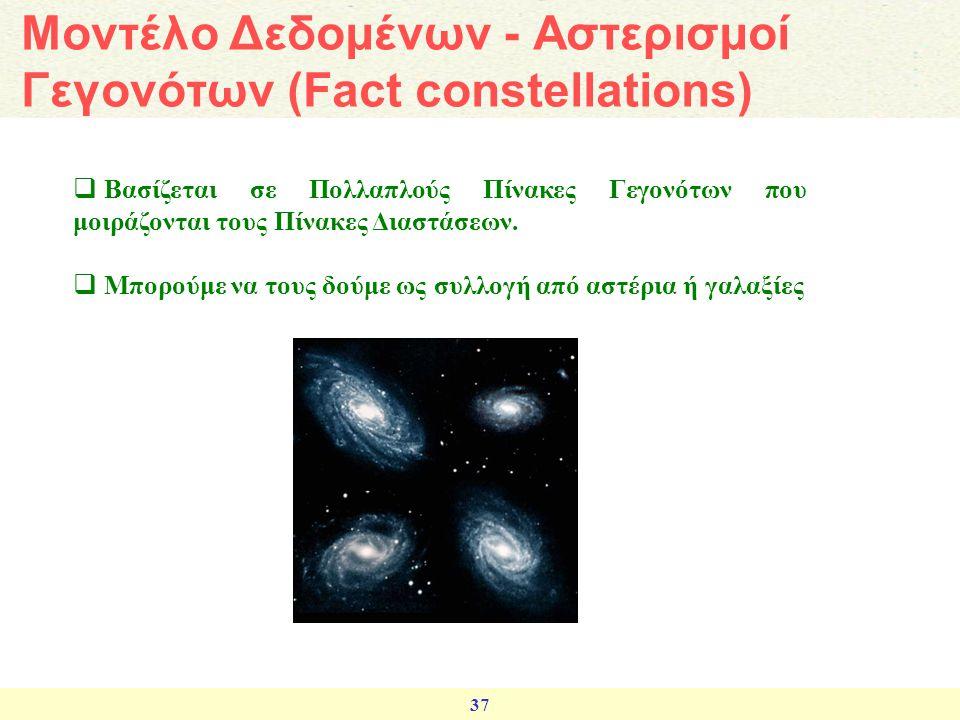 37  Βασίζεται σε Πολλαπλούς Πίνακες Γεγονότων που μοιράζονται τους Πίνακες Διαστάσεων.  Μπορούμε να τους δούμε ως συλλογή από αστέρια ή γαλαξίες Μον