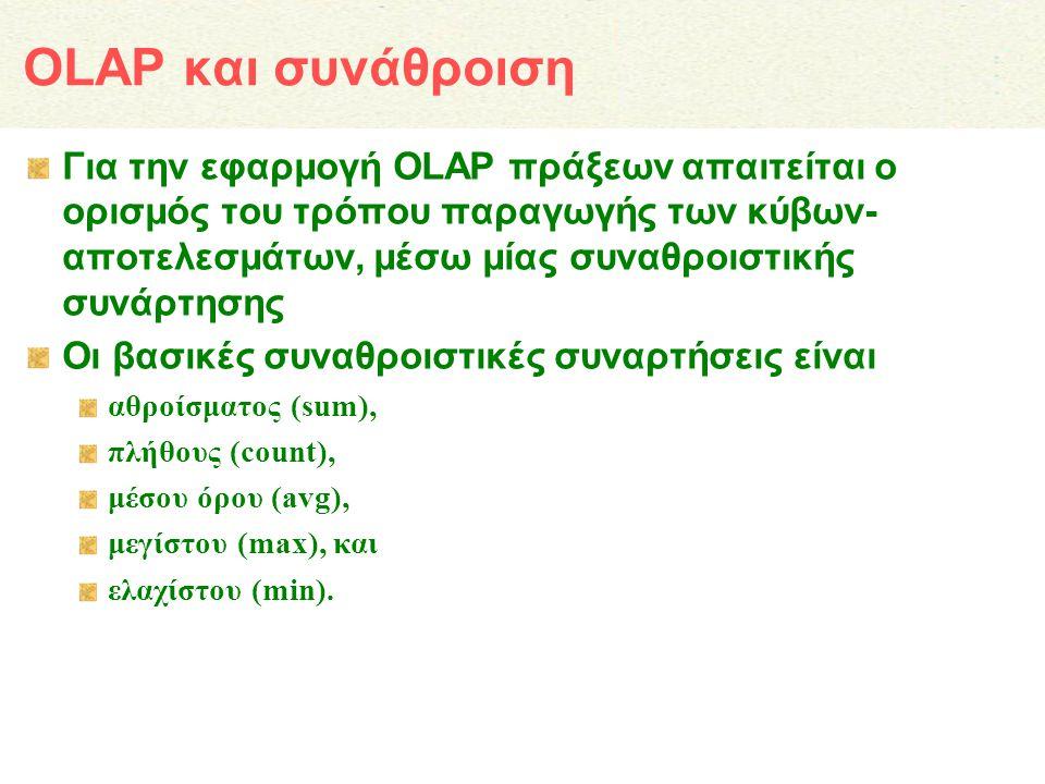 OLAP και συνάθροιση Για την εφαρμογή OLAP πράξεων απαιτείται ο ορισμός του τρόπου παραγωγής των κύβων- αποτελεσμάτων, μέσω μίας συναθροιστικής συνάρτη