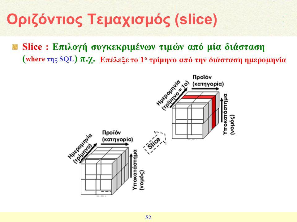 52 Slice : Επιλογή συγκεκριμένων τιμών από μία διάσταση ( where της SQL ) π.χ. Οριζόντιος Τεμαχισμός (slice) 52 Επέλεξε το 1 o τρίμηνο από την διάστασ
