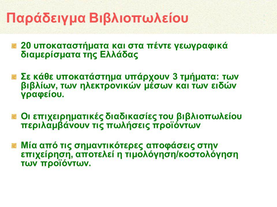 Παράδειγμα Βιβλιοπωλείου 20 υποκαταστήματα και στα πέντε γεωγραφικά διαμερίσματα της Ελλάδας Σε κάθε υποκατάστημα υπάρχουν 3 τμήματα: των βιβλίων, των