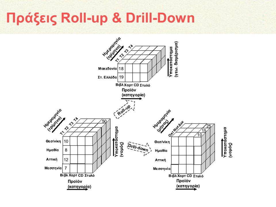 Πράξεις Roll-up & Drill-Down