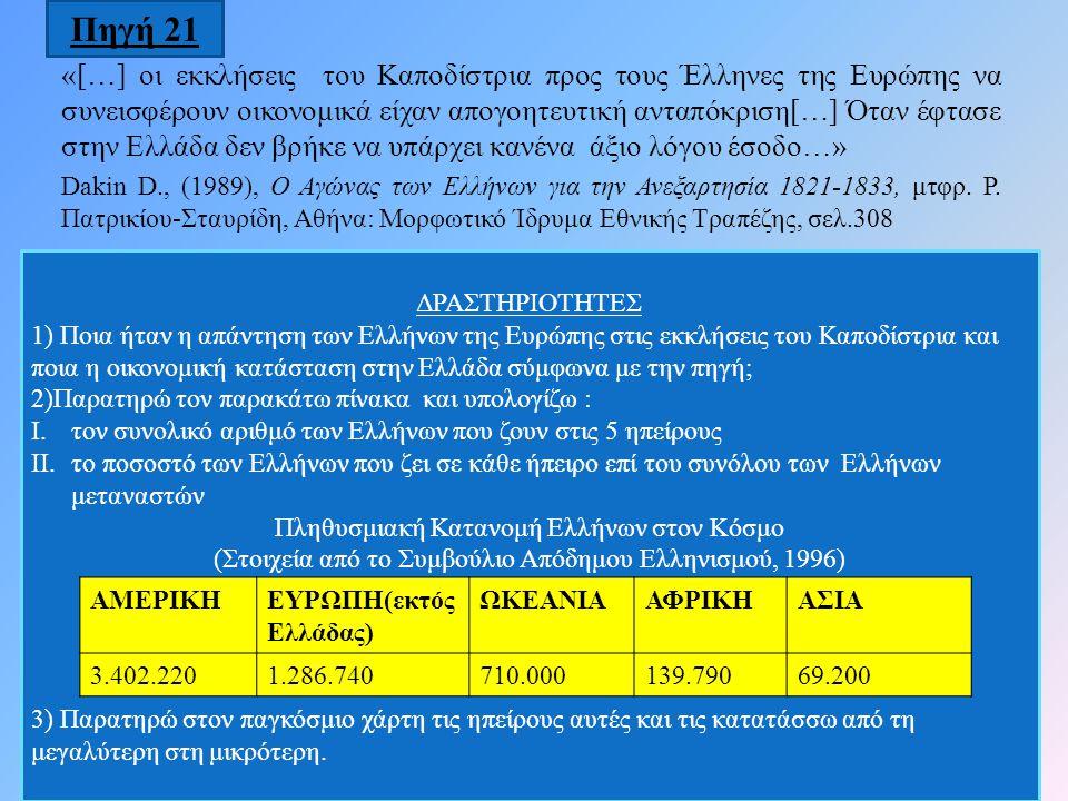 ΣΥΝΘΕΤΙΚΕΣ ΔΡΑΣΤΗΡΙΟΤΗΤΕΣ 1)Σύμφωνα με τις πηγές 20 και 21 ποιά ήταν τα οικονομικά προβλήματα που αντιμετώπιζε η Ελλάδα; 2) Σε ποια χρονική περίοδο αναφέρονται οι πηγές 20 και 21; 3) Με ποιούς τρόπους προσπαθεί ο Καποδίστριας να εξασφαλίσει χρήματα για την Ελλάδα σύμφωνα με τις πηγές 20 και 21; 37