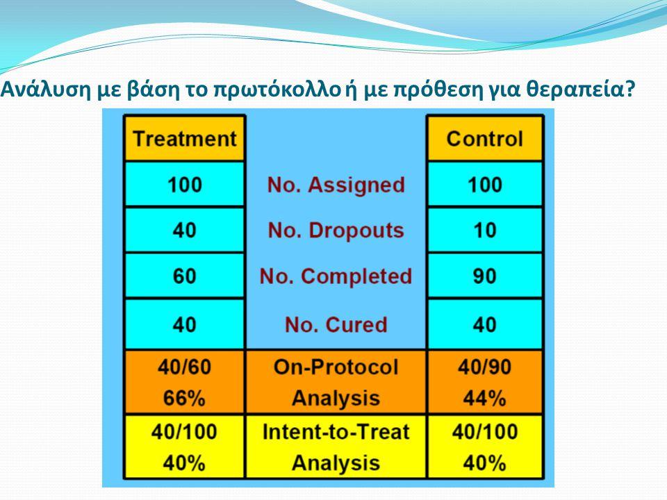 Ανάλυση με βάση το πρωτόκολλο ή με πρόθεση για θεραπεία?