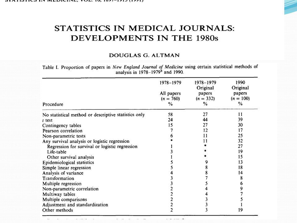 Altman. Stat Med 1991;10:1897-1913