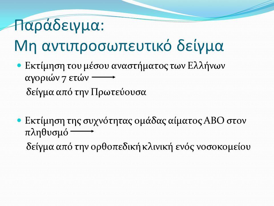 Παράδειγμα: Μη αντιπροσωπευτικό δείγμα Εκτίμηση του μέσου αναστήματος των Ελλήνων αγοριών 7 ετών δείγμα από την Πρωτεύουσα Εκτίμηση της συχνότητας ομά