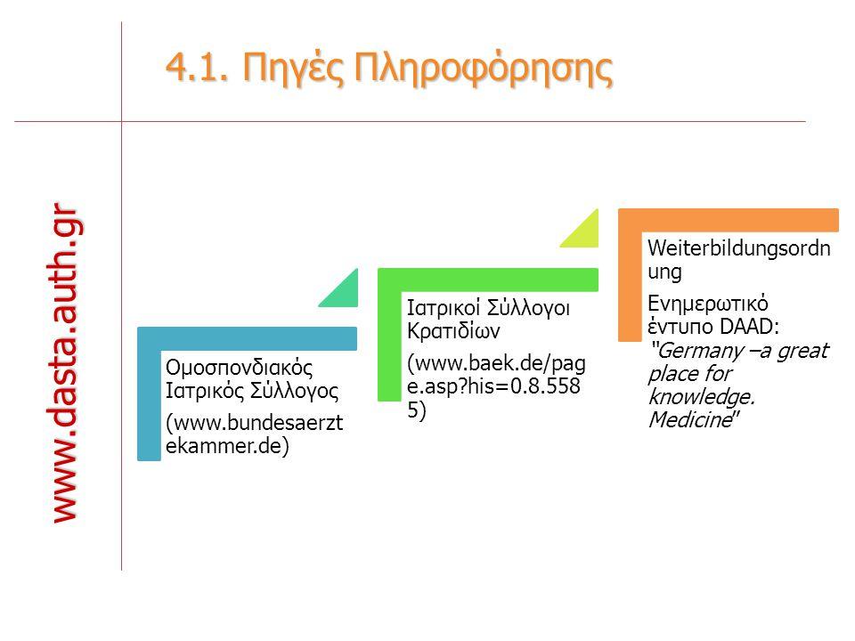 4.1. Πηγές Πληροφόρησης www.dasta.auth.gr Ομοσπονδιακός Ιατρικός Σύλλογος (www.bundesaerzt ekammer.de) Ιατρικοί Σύλλογοι Κρατιδίων (www.baek.de/pag e.