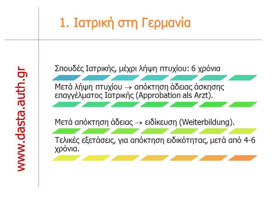 www.dasta.auth.gr 1.