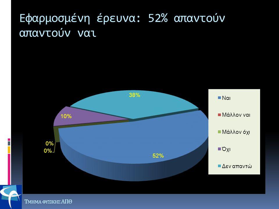 Τ ΜΗΜΑ ΦΥΣΙΚΗΣ ΑΠΘ Εφαρμοσμένη έρευνα: 52% απαντούν απαντούν ναι