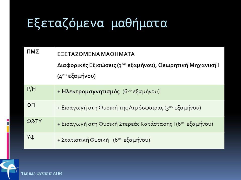 Τ ΜΗΜΑ ΦΥΣΙΚΗΣ ΑΠΘ Εξεταζόμενα μαθήματα ΠΜΣ ΕΞΕΤΑΖΟΜΕΝΑ ΜΑΘΗΜΑΤΑ Διαφορικές Εξισώσεις (3 ου εξαμήνου), Θεωρητική Μηχανική Ι (4 ου εξαμήνου) Ρ/Η + Ηλεκτρομαγνητισμός (6 ου εξαμήνου) ΦΠ + Εισαγωγή στη Φυσική της Ατμόσφαιρας (3 ου εξαμήνου) Φ&ΤΥ + Εισαγωγή στη Φυσική Στερεάς Κατάστασης Ι (6 ου εξαμήνου) ΥΦ + Στατιστική Φυσική (6 ου εξαμήνου)