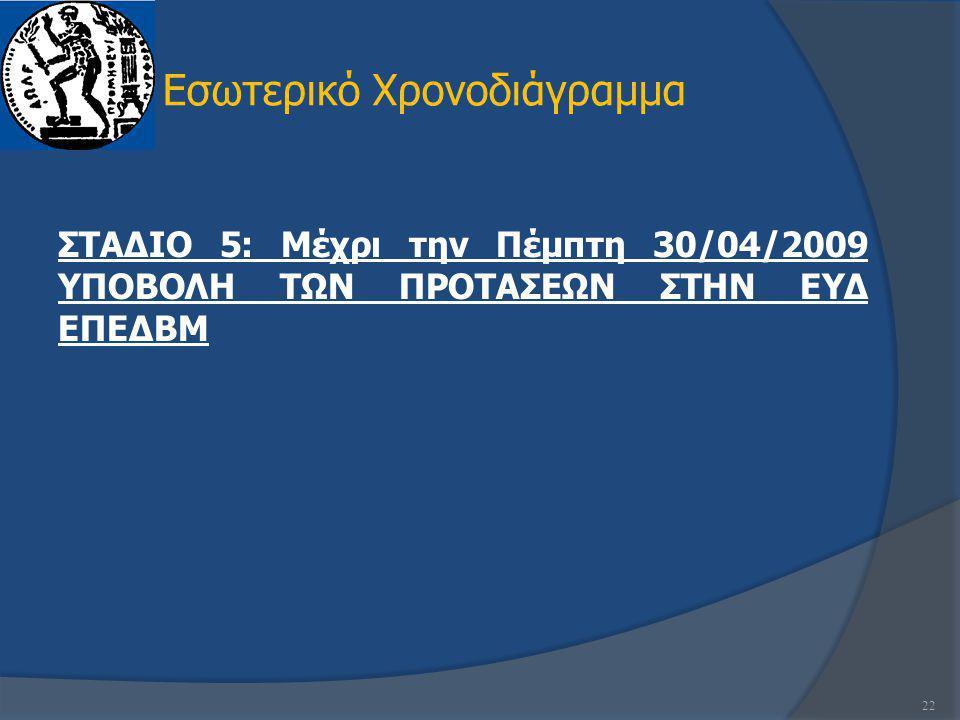 ΣΤΑΔΙΟ 5: Μέχρι την Πέμπτη 30/04/2009 ΥΠΟΒΟΛΗ ΤΩΝ ΠΡΟΤΑΣΕΩΝ ΣΤΗΝ ΕΥΔ ΕΠΕΔΒΜ Εσωτερικό Χρονοδιάγραμμα 22