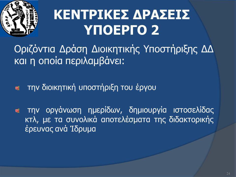 Οριζόντια Δράση Διοικητικής Υποστήριξης ΔΔ και η οποία περιλαμβάνει: την διοικητική υποστήριξη του έργου την οργάνωση ημερίδων, δημιουργία ιστοσελίδας