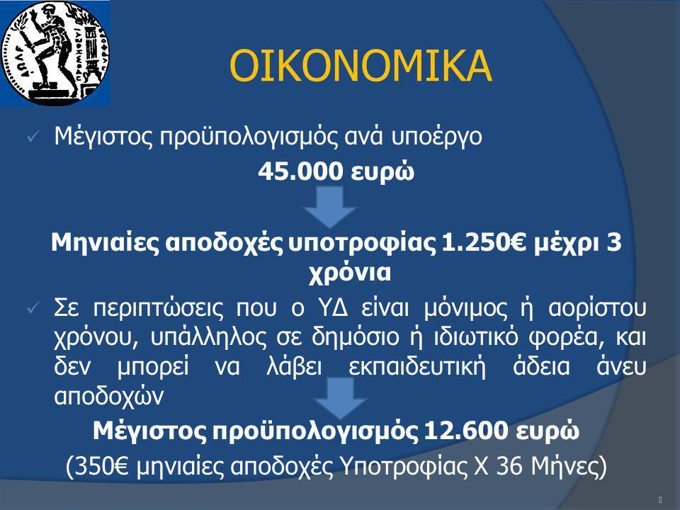 ΟΙΚΟΝΟΜΙΚΑ Μέγιστος προϋπολογισμός ανά υποέργο 45.000 ευρώ Μηνιαίες αποδοχές υποτροφίας 1.250€ μέχρι 3 χρόνια Σε περιπτώσεις που ο ΥΔ είναι μόνιμος ή