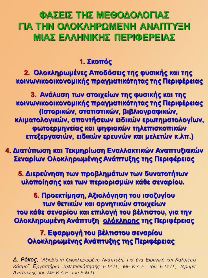 ΦΑΣΕΙΣ ΤΗΣ ΜΕΘΟΔΟΛΟΓΙΑΣ ΓΙΑ ΤΗΝ ΟΛΟΚΛΗΡΩΜΕΝΗ ΑΝΑΠΤΥΞΗ ΜΙΑΣ ΕΛΛΗΝΙΚΗΣ ΠΕΡΙΦΕΡΕΙΑΣ Η ταυτόχρονα στο χώρο και το χρόνο κατάλληλη οικονομική, κοινωνική, πολιτική, πολιτισμική και τεχνική / τεχνολογική ανάπτυξη της Ελληνικής Περιφέρειας η οποία θα τελείται σε διαλεκτική αρμονία και με σεβασμό στον άνθρωπο όπως αυτός εντάσσεται ιστορικά, ειρηνικά και δημιουργικά, στο φυσικό και πολιτισμικό του περιβάλλον ως οργανικό και αναπόσπαστο μέρος του και όχι ως κυρίαρχος, ιδιοκτήτης και εκμεταλλευτής του.