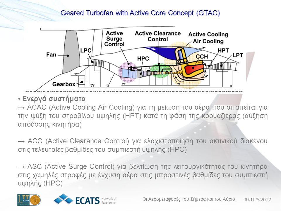 Οι Αερομεταφορές του Σήμερα και του Αύριο 09-10/5/2012 Geared Turbofan with Active Core Concept (GTAC) Ενεργά συστήματα → ACAC (Active Cooling Air Cooling) για τη μείωση του αέρα που απαιτείται για την ψύξη του στροβίλου υψηλής (HPT) κατά τη φάση της κρουαζιέρας (αύξηση απόδοσης κινητήρα) → ACC (Active Clearance Control) για ελαχιστοποίηση του ακτινικού διακένου στις τελευταίες βαθμίδες του συμπιεστή υψηλής (HPC) → ASC (Active Surge Control) για βελτίωση της λειτουργικότητας του κινητήρα στις χαμηλές στροφές με έγχυση αέρα στις μπροστινές βαθμίδες του συμπιεστή υψηλής (HPC)