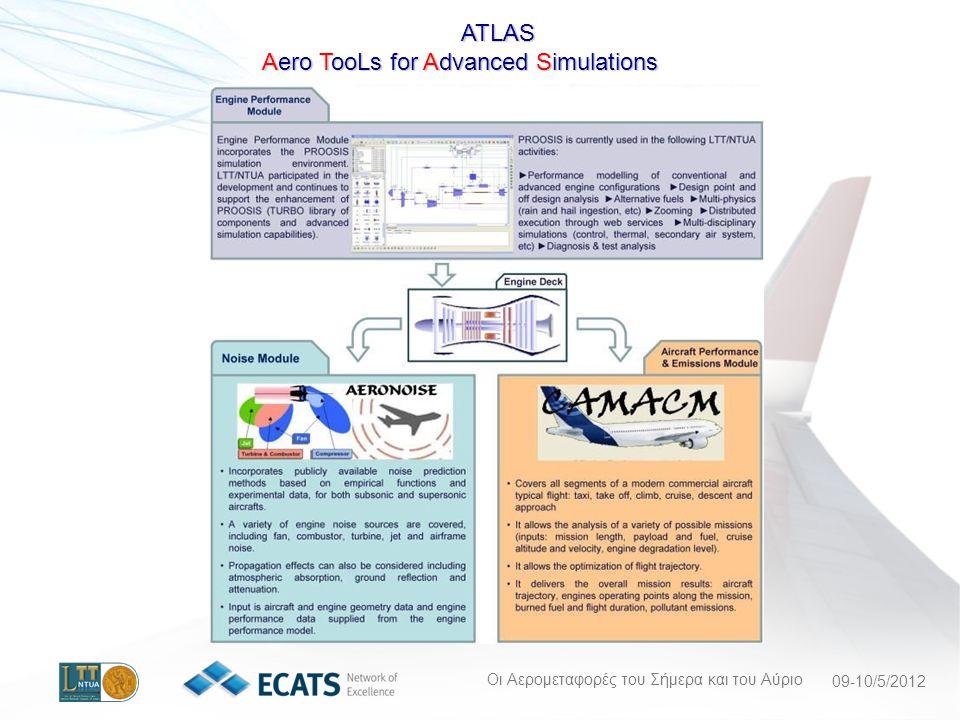 Οι Αερομεταφορές του Σήμερα και του Αύριο 09-10/5/2012 ATLAS Aero TooLs for Advanced Simulations