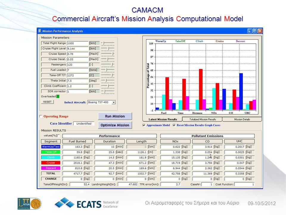 Οι Αερομεταφορές του Σήμερα και του Αύριο 09-10/5/2012 CAMACM Commercial Aircraft's Mission Analysis Computational Model