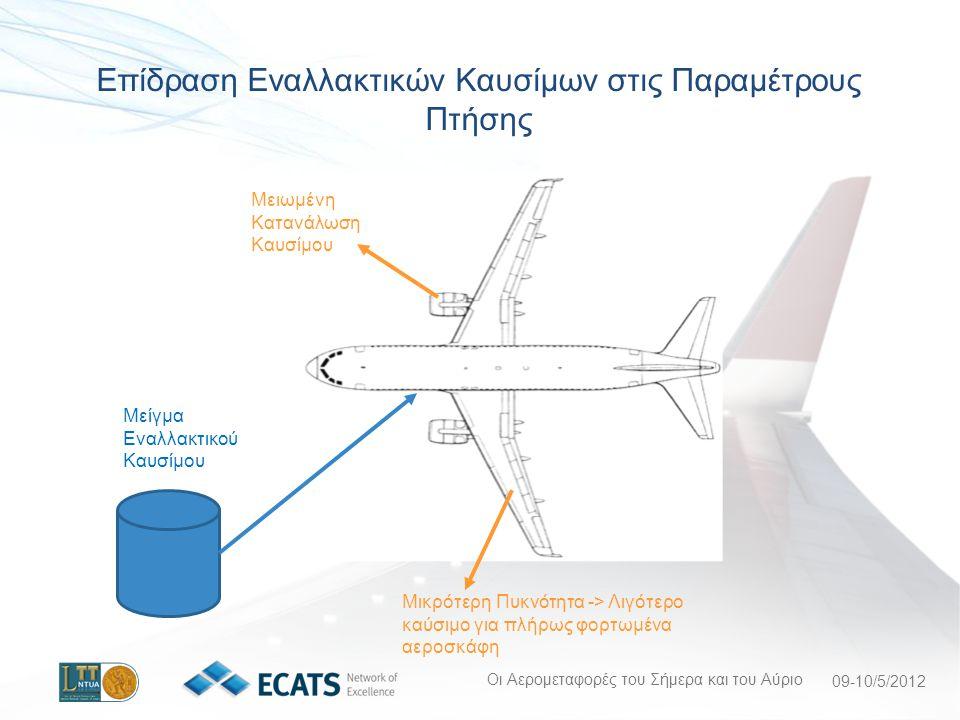 Οι Αερομεταφορές του Σήμερα και του Αύριο 09-10/5/2012 Μείγμα Εναλλακτικού Καυσίμου Μειωμένη Κατανάλωση Καυσίμου Μικρότερη Πυκνότητα -> Λιγότερο καύσιμο για πλήρως φορτωμένα αεροσκάφη Επίδραση Εναλλακτικών Καυσίμων στις Παραμέτρους Πτήσης