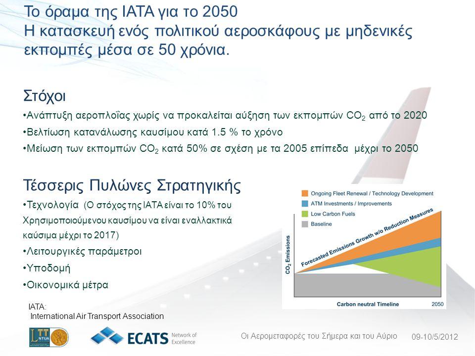 Οι Αερομεταφορές του Σήμερα και του Αύριο 09-10/5/2012 Το όραμα της IATA για το 2050 Η κατασκευή ενός πολιτικού αεροσκάφους με μηδενικές εκπομπές μέσα σε 50 χρόνια.