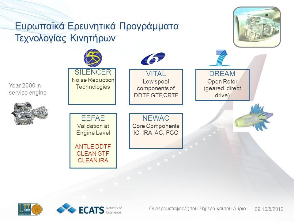 Οι Αερομεταφορές του Σήμερα και του Αύριο 09-10/5/2012 Ευρωπαϊκά Ερευνητικά Προγράμματα Τεχνολογίας Κινητήρων SILENCER Noise Reduction Technologies EE