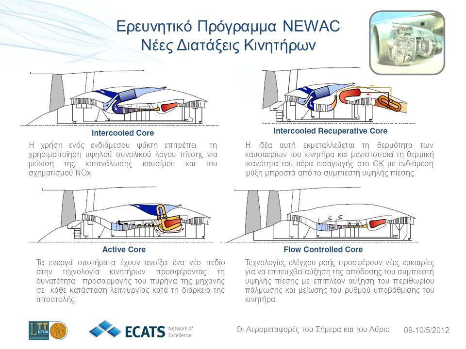 Οι Αερομεταφορές του Σήμερα και του Αύριο 09-10/5/2012 Ερευνητικό Πρόγραμμα NEWAC Νέες Διατάξεις Κινητήρων Η χρήση ενός ενδιάμεσου ψύκτη επιτρέπει τη χρησιμοποίηση υψηλού συνολικού λόγου πίεσης για μείωση της κατανάλωσης καυσίμου και του σχηματισμού NOx Η ιδέα αυτή εκμεταλλεύεται τη θερμότητα των καυσαερίων του κινητήρα και μεγιστοποιεί τη θερμική ικανότητα του αέρα εισαγωγής στο ΘΚ με ενδιάμεση ψύξη μπροστά από το συμπιεστή υψηλής πίεσης.