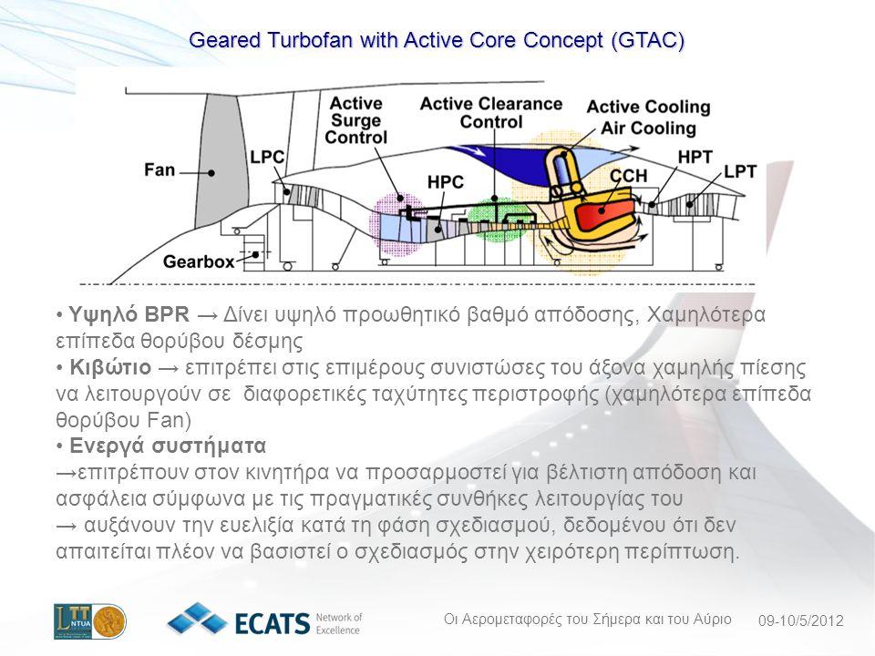 Οι Αερομεταφορές του Σήμερα και του Αύριο 09-10/5/2012 Geared Turbofan with Active Core Concept (GTAC) Υψηλό BPR → Δίνει υψηλό προωθητικό βαθμό απόδοσης, Χαμηλότερα επίπεδα θορύβου δέσμης Κιβώτιο → επιτρέπει στις επιμέρους συνιστώσες του άξονα χαμηλής πίεσης να λειτουργούν σε διαφορετικές ταχύτητες περιστροφής (χαμηλότερα επίπεδα θορύβου Fan) Ενεργά συστήματα →επιτρέπουν στον κινητήρα να προσαρμοστεί για βέλτιστη απόδοση και ασφάλεια σύμφωνα με τις πραγματικές συνθήκες λειτουργίας του → αυξάνουν την ευελιξία κατά τη φάση σχεδιασμού, δεδομένου ότι δεν απαιτείται πλέον να βασιστεί ο σχεδιασμός στην χειρότερη περίπτωση.