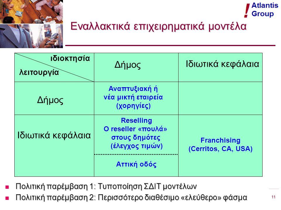 11 ΚΕΔΚΕ – ΤΕΔΚ Ηρακλείου – Δήμος Ηρακλείου – ΕΜΠ Κρήτη, 5-6 Μαίου 2006 Εναλλακτικά επιχειρηματικά μοντέλα Πολιτική παρέμβαση 1: Τυποποίηση ΣΔΙΤ μοντέλων Πολιτική παρέμβαση 1: Τυποποίηση ΣΔΙΤ μοντέλων Πολιτική παρέμβαση 2: Περισσότερο διαθέσιμο «ελεύθερο» φάσμα Πολιτική παρέμβαση 2: Περισσότερο διαθέσιμο «ελεύθερο» φάσμα ιδιοκτησία λειτουργία Δήμος Ιδιωτικά κεφάλαια Δήμος Ιδιωτικά κεφάλαια Αναπτυξιακή ή νέα μικτή εταιρεία (χορηγίες) Reselling Ο reseller «πουλά» στους δημότες (έλεγχος τιμών) Franchising (Cerritos, CA, USA) Αττική οδός