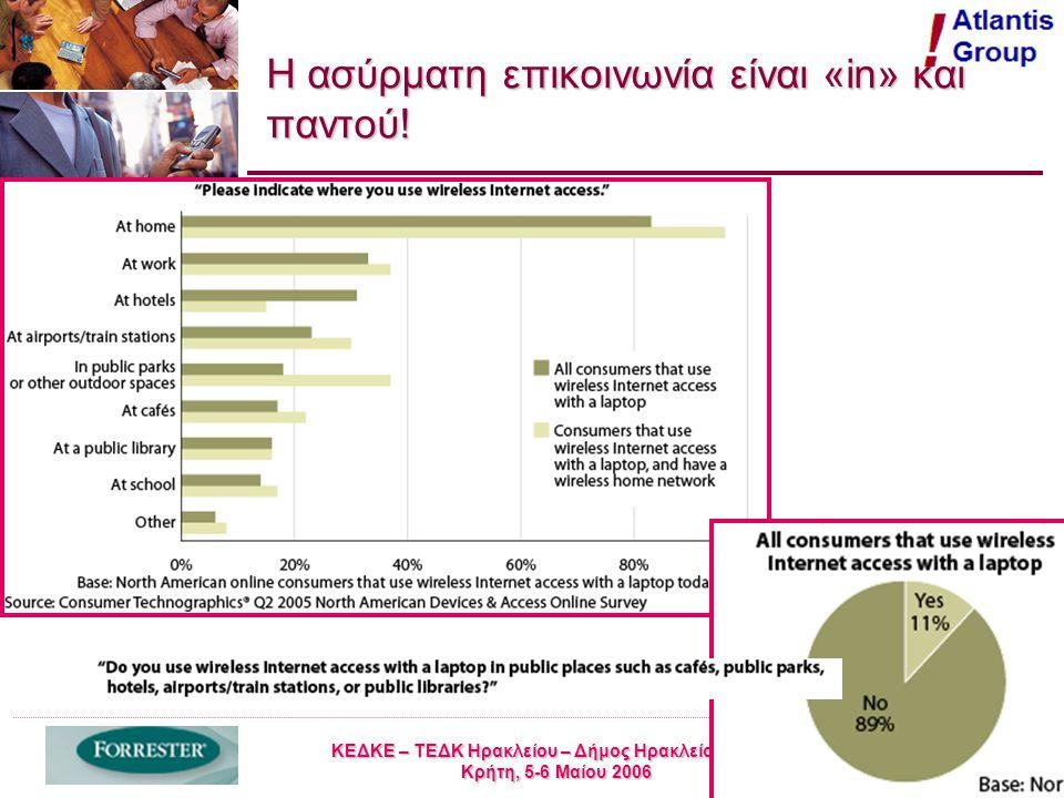 13 ΚΕΔΚΕ – ΤΕΔΚ Ηρακλείου – Δήμος Ηρακλείου – ΕΜΠ Κρήτη, 5-6 Μαίου 2006 Η ασύρματη επικοινωνία είναι «in» και παντού!