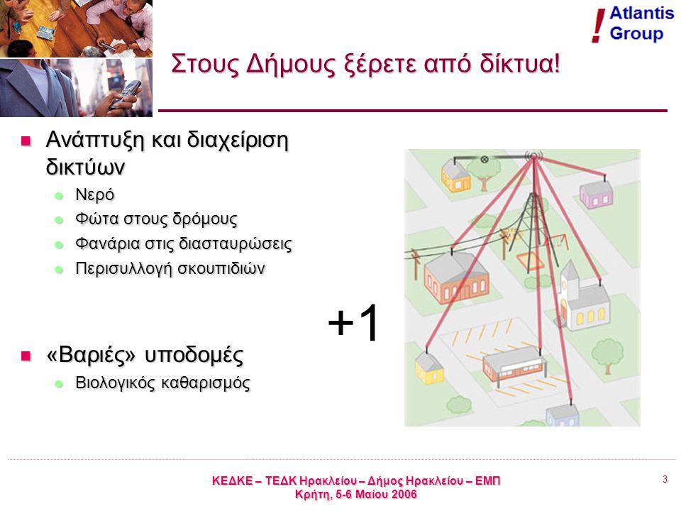 3 ΚΕΔΚΕ – ΤΕΔΚ Ηρακλείου – Δήμος Ηρακλείου – ΕΜΠ Κρήτη, 5-6 Μαίου 2006 Στους Δήμους ξέρετε από δίκτυα.