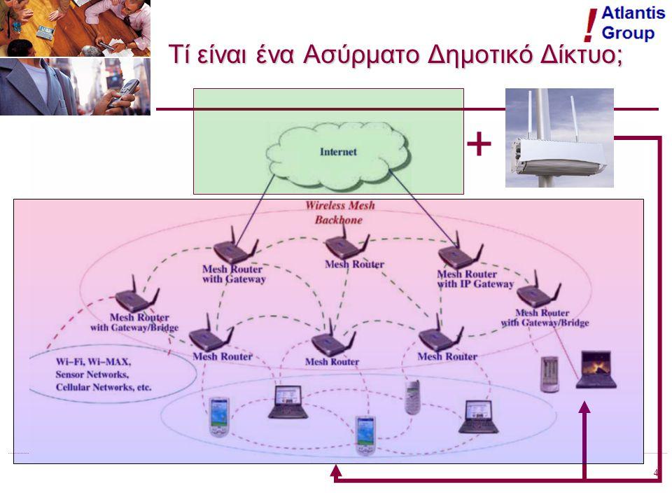 4 ΚΕΔΚΕ – ΤΕΔΚ Ηρακλείου – Δήμος Ηρακλείου – ΕΜΠ Κρήτη, 5-6 Μαίου 2006 Τί είναι ένα Ασύρματο Δημοτικό Δίκτυο; +