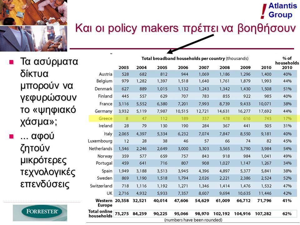 7 ΚΕΔΚΕ – ΤΕΔΚ Ηρακλείου – Δήμος Ηρακλείου – ΕΜΠ Κρήτη, 5-6 Μαίου 2006 Και οι policy makers πρέπει να βοηθήσουν Τα ασύρματα δίκτυα μπορούν να γεφυρώσουν το «ψηφιακό χάσμα»; Τα ασύρματα δίκτυα μπορούν να γεφυρώσουν το «ψηφιακό χάσμα»;...