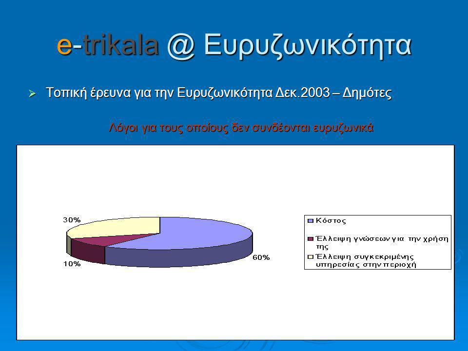 e-trikala @ Ευρυζωνικότητα  Τοπική έρευνα για την Ευρυζωνικότητα Δεκ.2003 – Δημότες Λόγοι για τους οποίους δεν συνδέονται ευρυζωνικά
