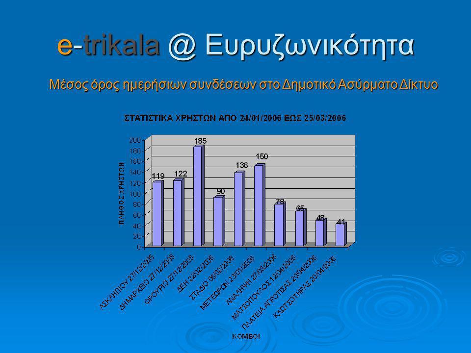 e-trikala @ Ευρυζωνικότητα Μέσος όρος ημερήσιων συνδέσεων στο Δημοτικό Ασύρματο Δίκτυο