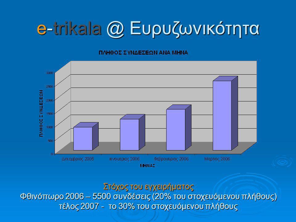 e-trikala @ Ευρυζωνικότητα Στόχος του εγχειρήματος Φθινόπωρο 2006 – 5500 συνδέσεις (20% του στοχευόμενου πλήθους) τέλος 2007 - το 30% του στοχευόμενου πλήθους
