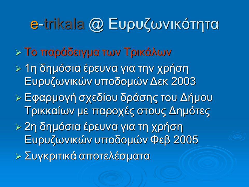 e-trikala @ Ευρυζωνικότητα  Το παράδειγμα των Τρικάλων  1η δημόσια έρευνα για την χρήση Ευρυζωνικών υποδομών Δεκ 2003  Εφαρμογή σχεδίου δράσης του Δήμου Τρικκαίων με παροχές στους Δημότες  2η δημόσια έρευνα για τη χρήση Ευρυζωνικών υποδομών Φεβ 2005  Συγκριτικά αποτελέσματα