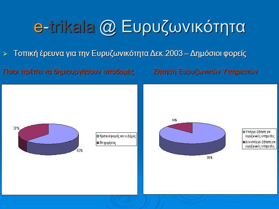 e-trikala @ Ευρυζωνικότητα  Τοπική έρευνα για την Ευρυζωνικότητα Δεκ.2003 – Δημόσιοι φορείς Ποιοι πρέπει να δημιουργήσουν υποδομές Ζήτηση Ευρυζωνικών Υπηρεσιών