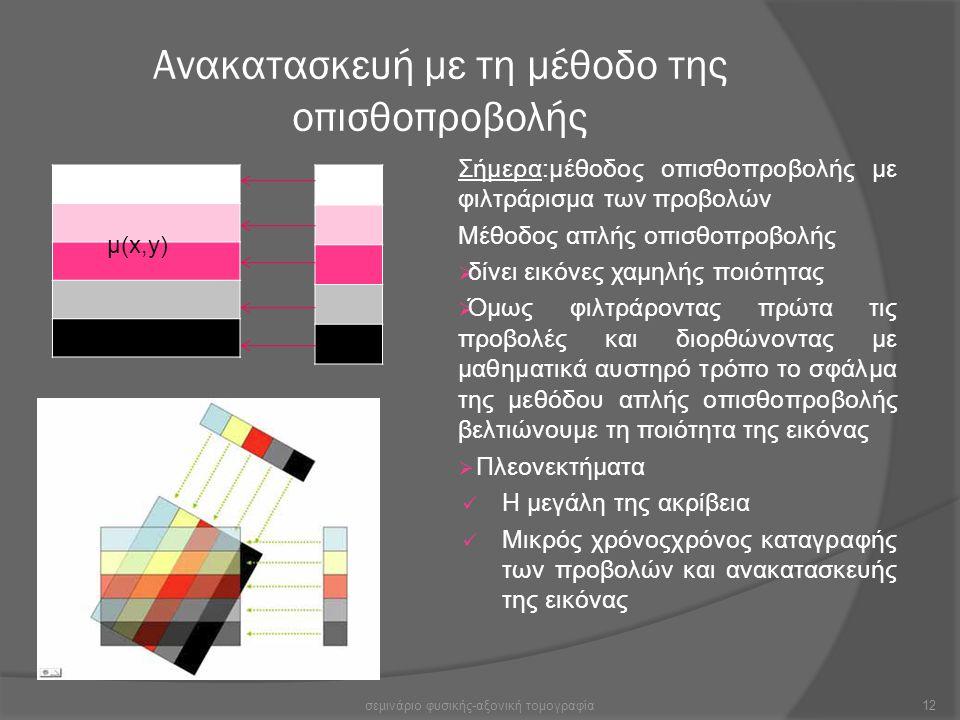 Ανακατασκευή με τη μέθοδο της οπισθοπροβολής Σήμερα:μέθοδος οπισθοπροβολής με φιλτράρισμα των προβολών Μέθοδος απλής οπισθοπροβολής  δίνει εικόνες χα