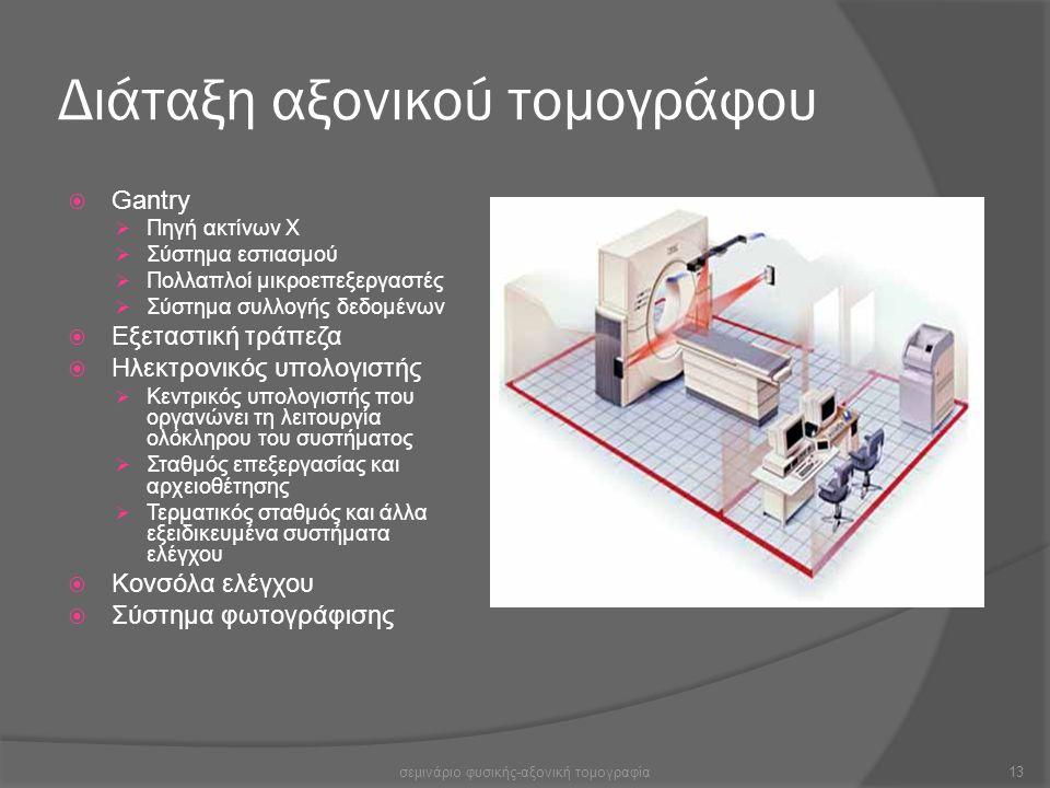 Διάταξη αξονικού τομογράφου  Gantry  Πηγή ακτίνων Χ  Σύστημα εστιασμού  Πολλαπλοί μικροεπεξεργαστές  Σύστημα συλλογής δεδομένων  Εξεταστική τράπ