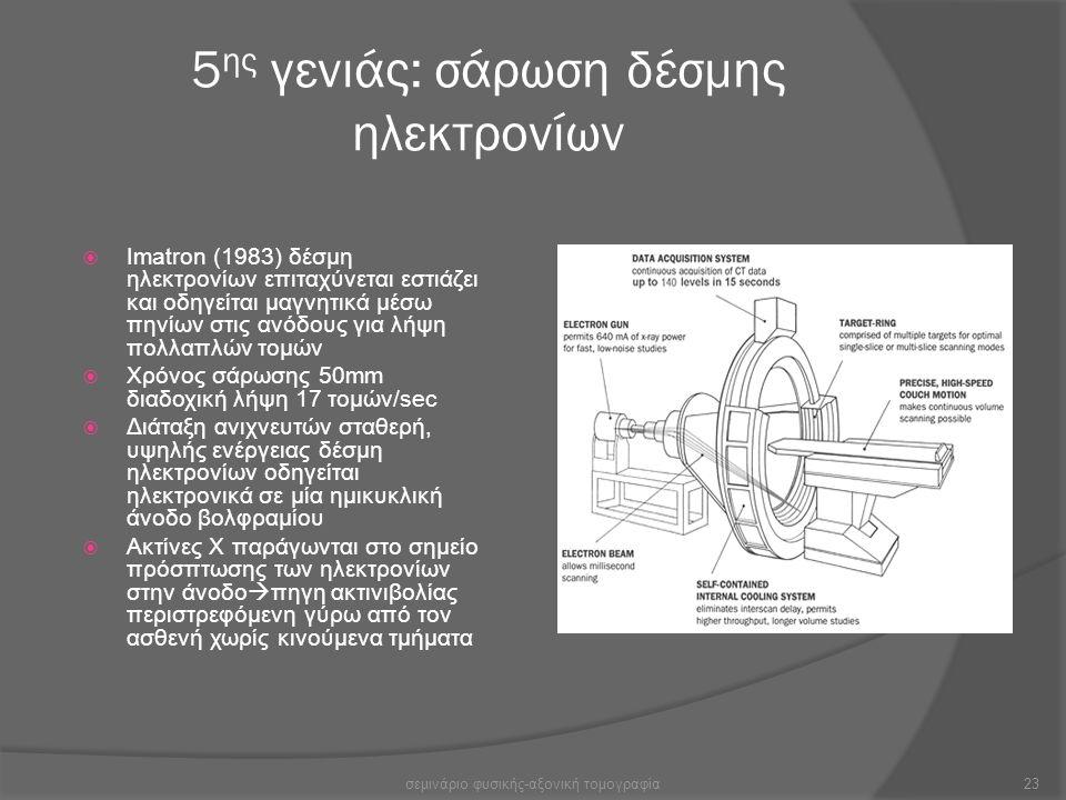 5 ης γενιάς: σάρωση δέσμης ηλεκτρονίων  Imatron (1983) δέσμη ηλεκτρονίων επιταχύνεται εστιάζει και οδηγείται μαγνητικά μέσω πηνίων στις ανόδους για λ