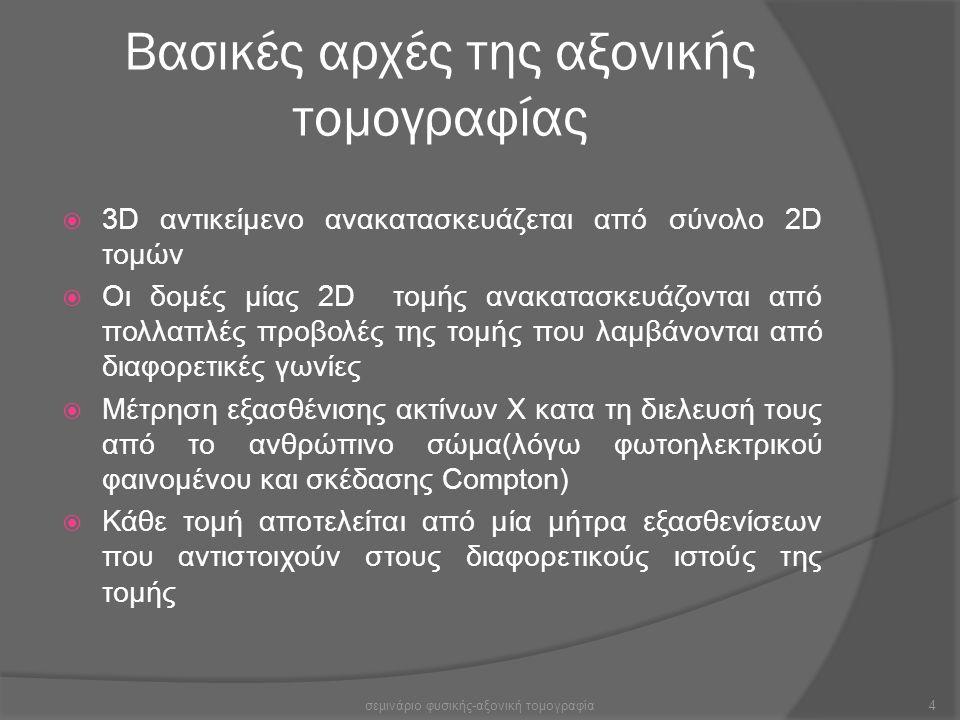 Βασικές αρχές της αξονικής τομογραφίας  3D αντικείμενο ανακατασκευάζεται από σύνολο 2D τομών  Οι δομές μίας 2D τομής ανακατασκευάζονται από πολλαπλέ