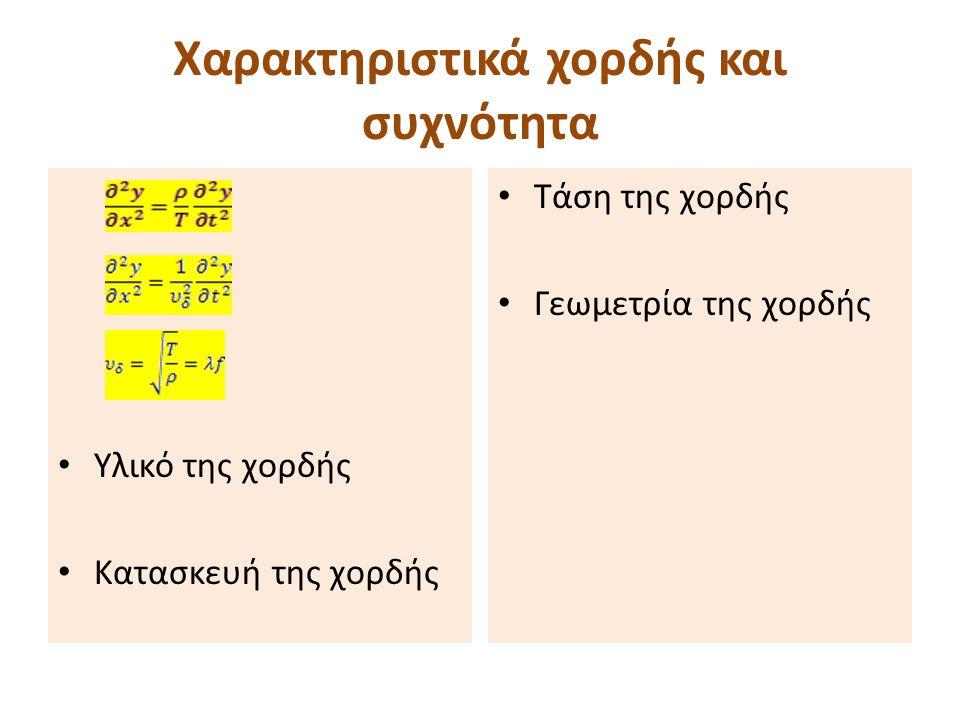 Χαρακτηριστικά χορδής και συχνότητα Υλικό της χορδής Κατασκευή της χορδής Τάση της χορδής Γεωμετρία της χορδής